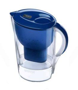 Что такое фильтры воды