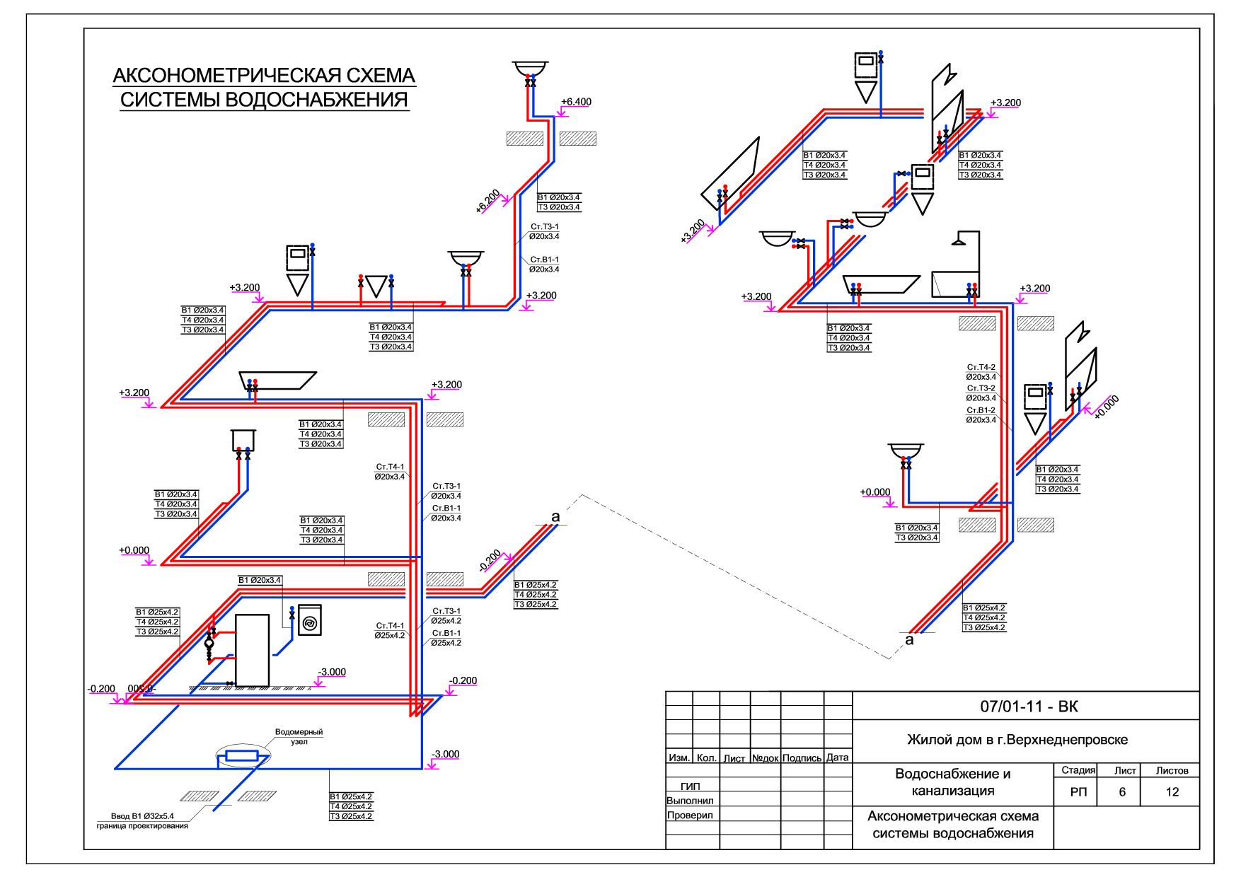 Схема пожарного водопровода с расстановкой кранов