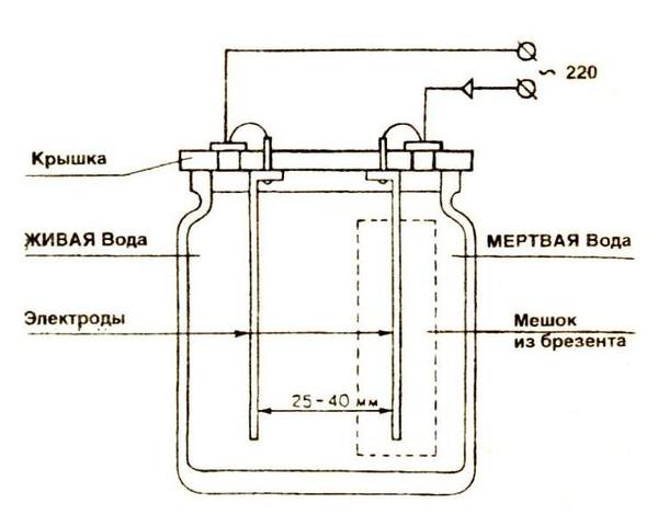 активатор воды своими руками