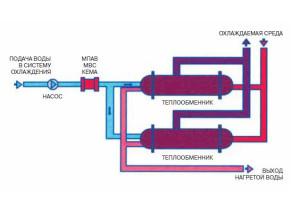 Магнитный активатор воды