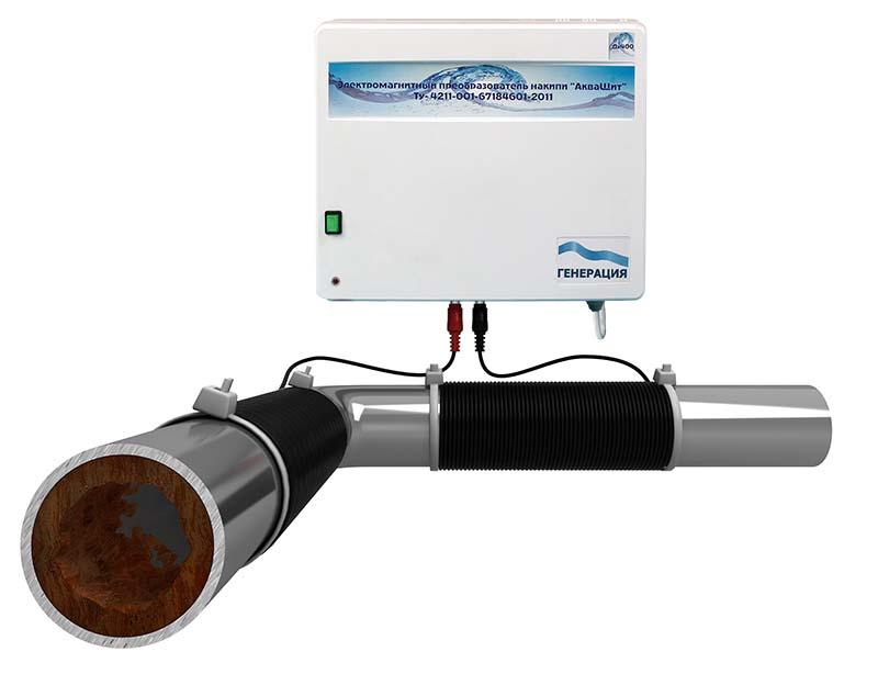 Электромагнитный фильтр