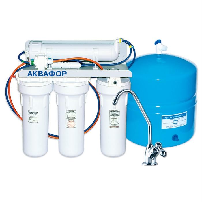 Тесты фильтров воды