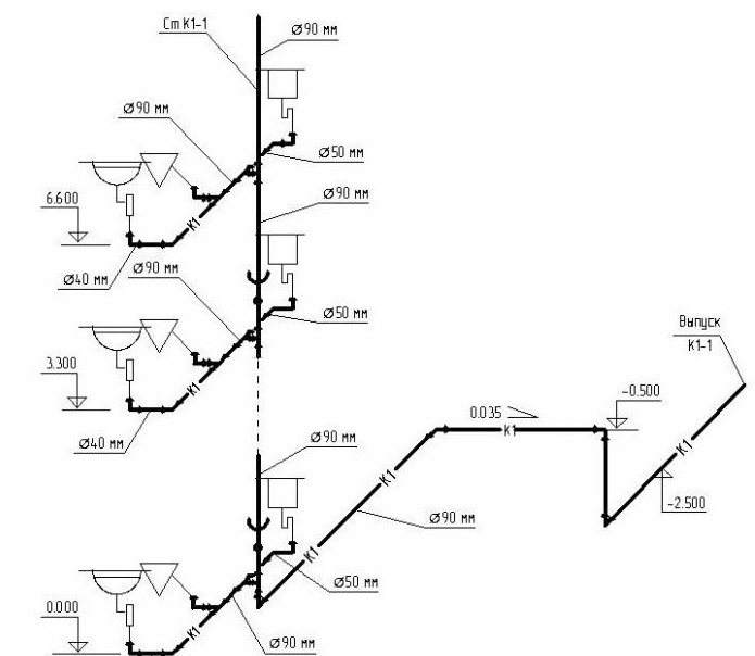 аксонометрическая схема водоснабжения