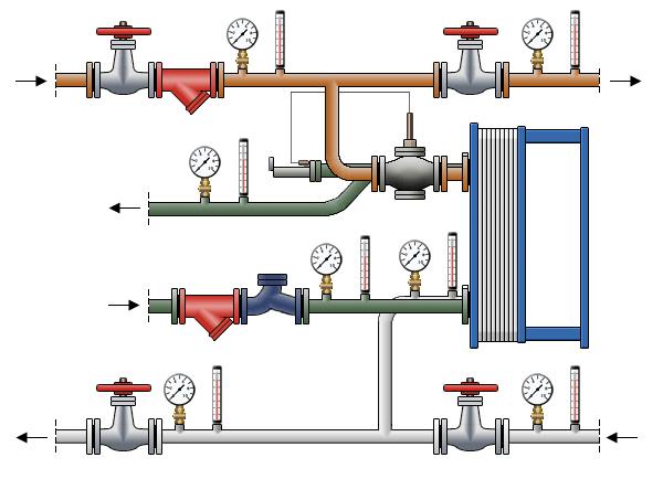 СНиП горячее водоснабжение