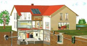 Эксплуатация систем водоснабжения и водоотведения