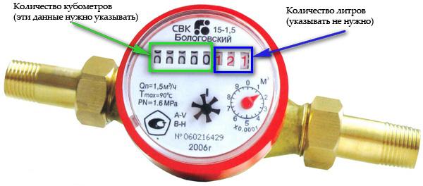 Передача показаний счётчика воды через интернет