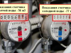 Mos.ru - показания воды